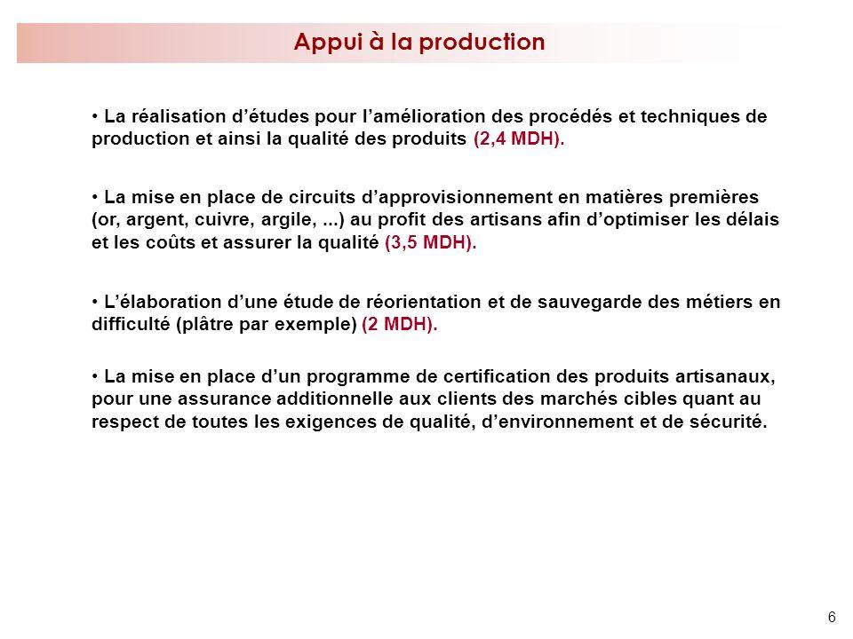 6 Appui à la production La réalisation détudes pour lamélioration des procédés et techniques de production et ainsi la qualité des produits (2,4 MDH).