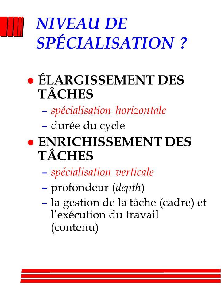 SPÉCIALISER, FORMALISER & FORMER & SOCILISER l SPÉCIALISATION –Nombre de tâches limitées spécialisation horizontale & verticale –Niveau de contrôle su