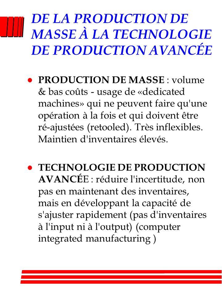 STRUCTURE & SYSTÈME TECHNIQUE l PRODUCTION À L'UNITÉ (i.e. prototypes, artisanat) –Système peu régulateur, peu sophistiqué –Marketing, développement,