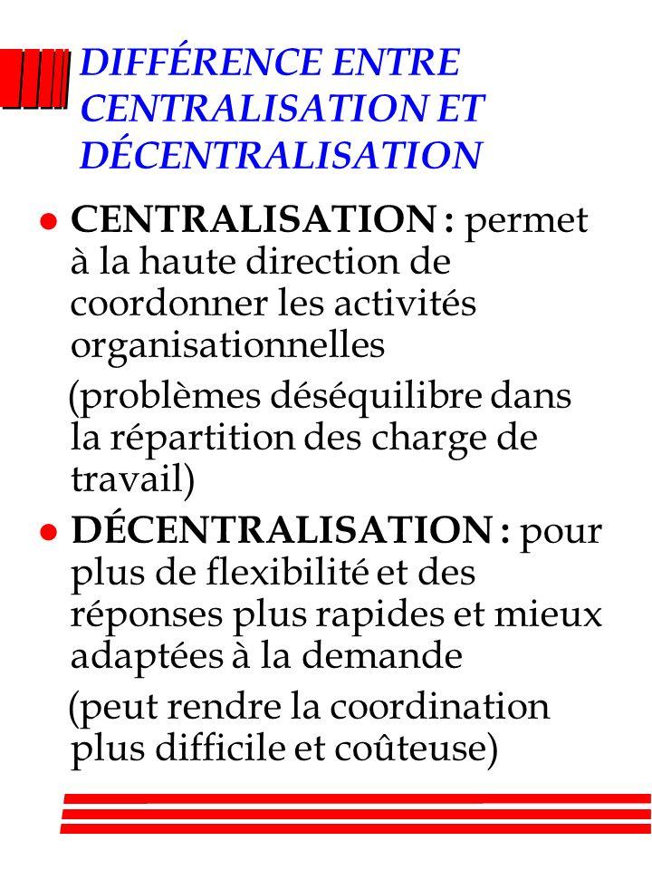 LES FONDEMENTS Organisation du travail affecte la structure organisationnelle DÉTAYLORISATION DU TRAVAIL Contrôle par le travailleur des procédés de t