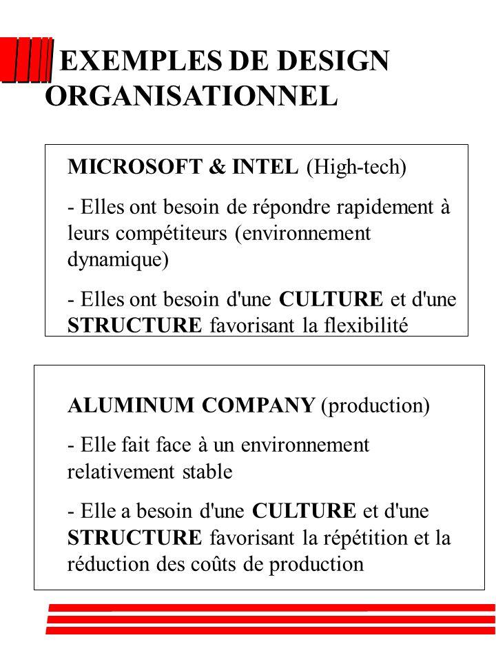 LE DESIGN ORGANISATIONNEL C'est lensemble des choix de moyens (CULTURE, STRUCTURE, STRATÉGIES, etc.) pour atteindre des objectifs organisationnels