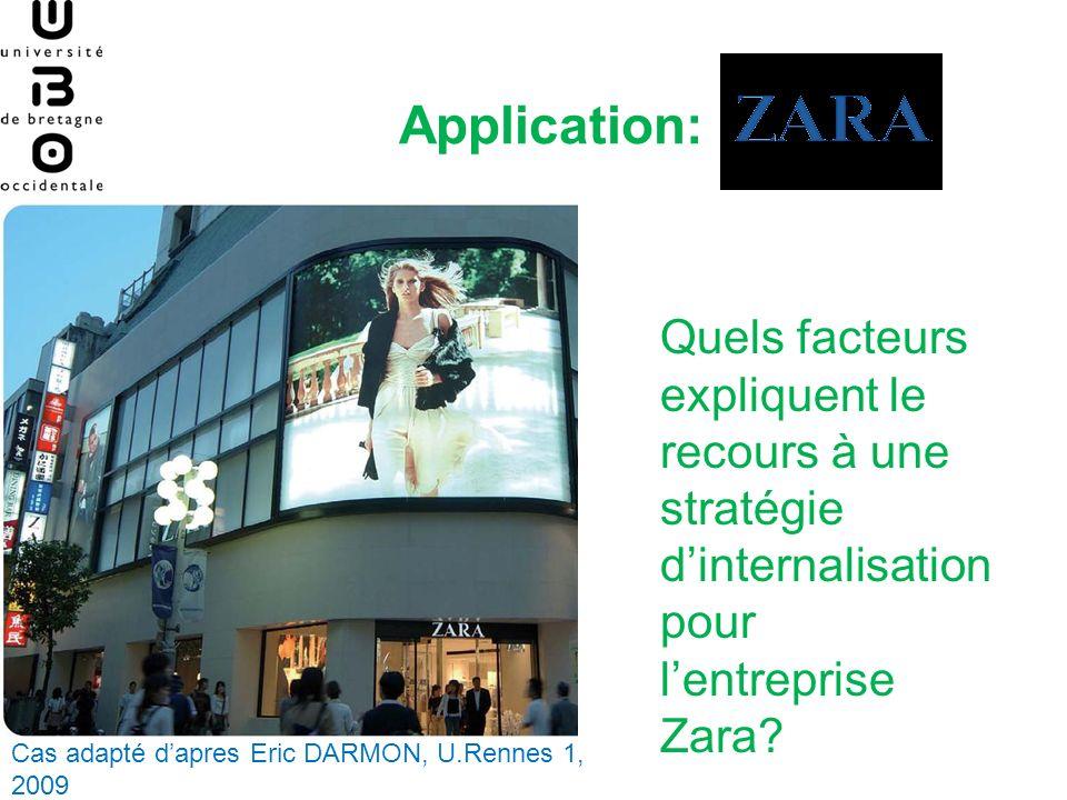 Application: Quels facteurs expliquent le recours à une stratégie dinternalisation pour lentreprise Zara? Cas adapté dapres Eric DARMON, U.Rennes 1, 2