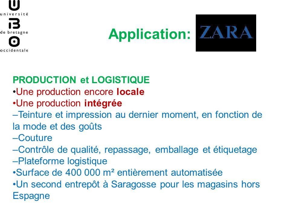 Application: PRODUCTION et LOGISTIQUE Une production encore locale Une production intégrée –Teinture et impression au dernier moment, en fonction de l