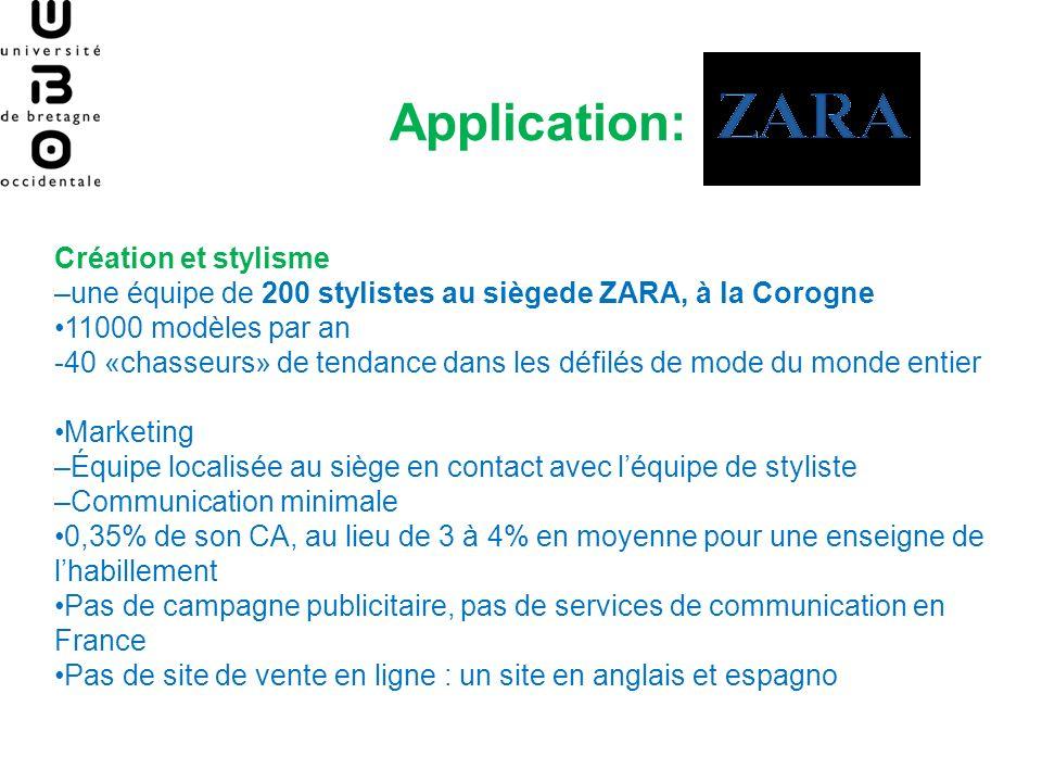 Application: Création et stylisme –une équipe de 200 stylistes au siègede ZARA, à la Corogne 11000 modèles par an -40 «chasseurs» de tendance dans les
