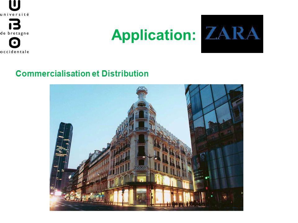 Application: Commercialisation et Distribution