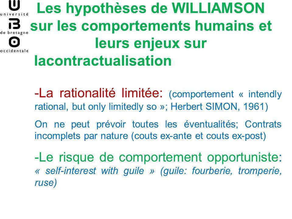 Les hypothèses de WILLIAMSON sur les comportements humains et leurs enjeux sur lacontractualisation -La rationalité limitée: (comportement « intendly