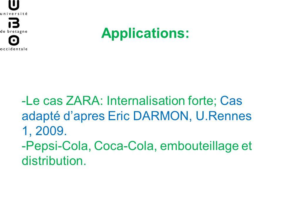 Applications: -Le cas ZARA: Internalisation forte; Cas adapté dapres Eric DARMON, U.Rennes 1, 2009. -Pepsi-Cola, Coca-Cola, embouteillage et distribut