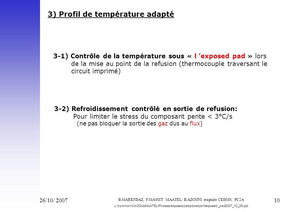 Vend 26/10/ 200710 3) Profil de température adapté 3-1) Contrôle de la température sous « l exposed pad » lors de la mise au point de la refusion (the