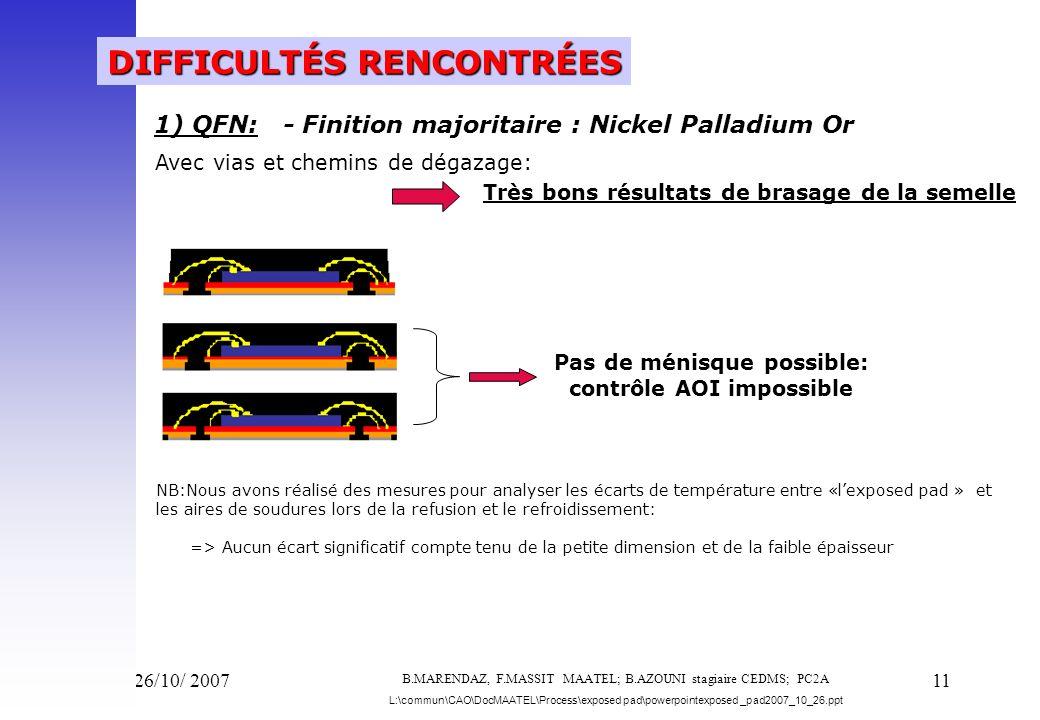 Vend 26/10/ 200711 DIFFICULTÉS RENCONTRÉES 1) QFN: - Finition majoritaire : Nickel Palladium Or Avec vias et chemins de dégazage: Très bons résultats