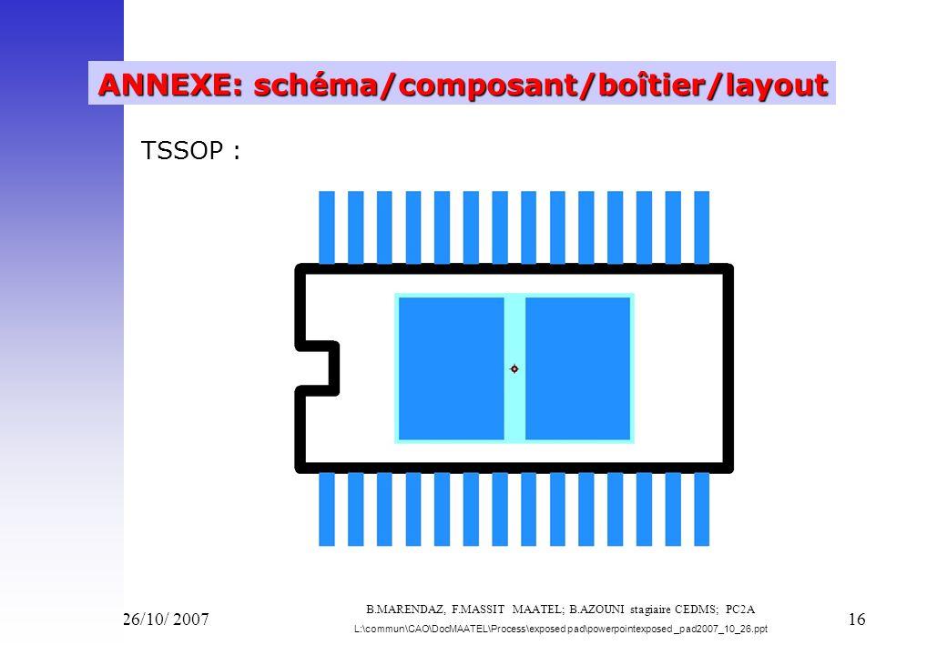 Vend 26/10/ 200716 ANNEXE: schéma/composant/boîtier/layout TSSOP : B.MARENDAZ, F.MASSIT MAATEL; B.AZOUNI stagiaire CEDMS; PC2A L:\commun\CAO\DocMAATEL