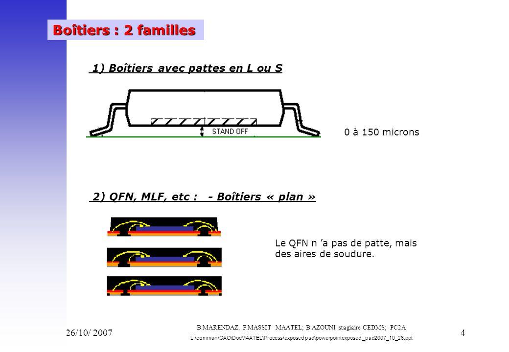 Vend 26/10/ 20074 Boîtiers : 2 familles 2) QFN, MLF, etc : - Boîtiers « plan » Le QFN n a pas de patte, mais des aires de soudure. B.MARENDAZ, F.MASSI