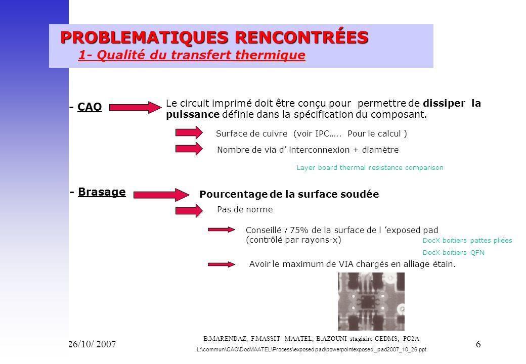 Vend 26/10/ 20076 PROBLEMATIQUES RENCONTRÉES PROBLEMATIQUES RENCONTRÉES thermique 1- Qualité du transfert thermique - CAO Le circuit imprimé doit être