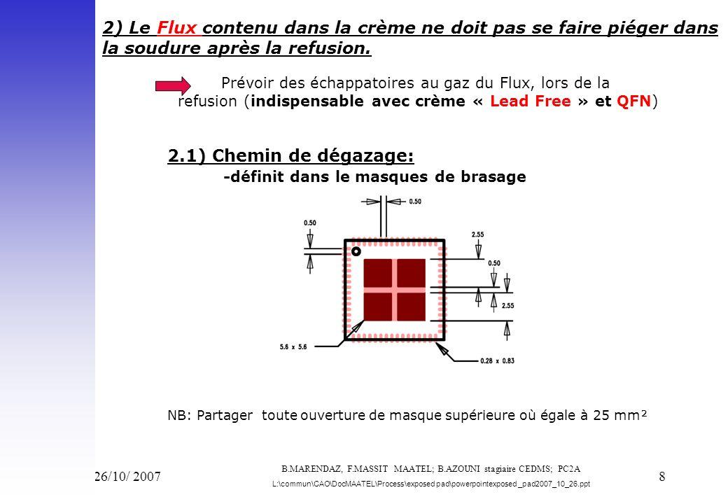Vend 26/10/ 20079 2.2) Création de via, de 0.3mm de diamètre distant de 1.27 mm dans le circuit imprimé Pour les grandes surfaces: mettre les via de préférence dans les chemins de dégazage Pour les petits « exposed pad », les placer dans la zone contenant de la crème B.MARENDAZ, F.MASSIT MAATEL; B.AZOUNI stagiaire CEDMS; PC2A L:\commun\CAO\DocMAATEL\Process\exposed pad\powerpointexposed _pad2007_10_26.ppt Efficacité Max sous lexposed pad