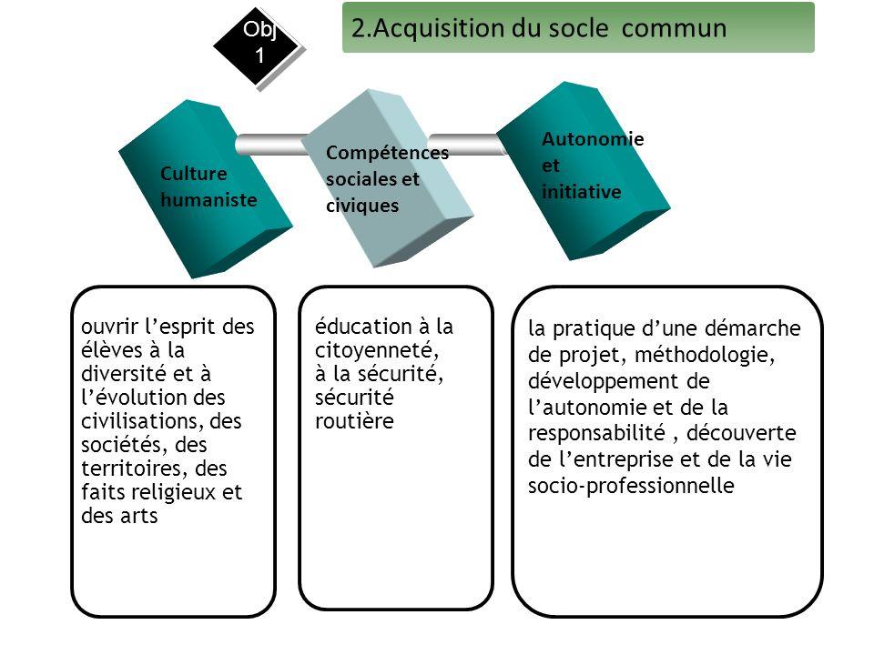 Culture humaniste Compétences sociales et civiques Autonomie et initiative 2.Acquisition du socle commun ouvrir lesprit des élèves à la diversité et à