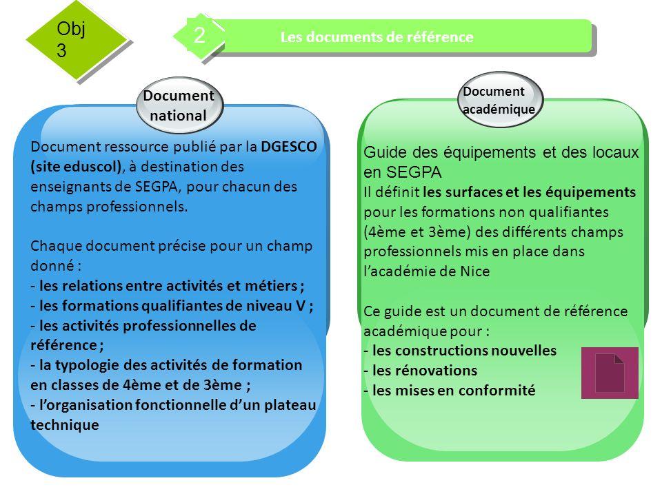 Les documents de référence 2 Obj 3 Document national Document ressource publié par la DGESCO (site eduscol), à destination des enseignants de SEGPA, p