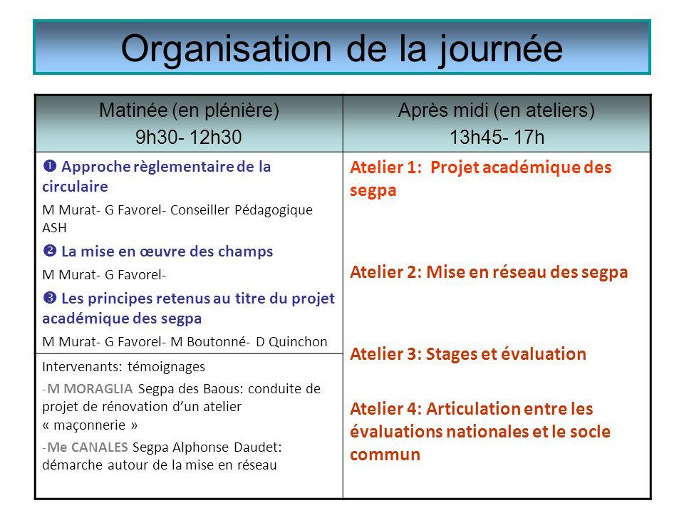 Organisation de la journée Matinée (en plénière) 9h30- 12h30 Après midi (en ateliers) 13h45- 17h Approche règlementaire de la circulaire M Murat- G Fa