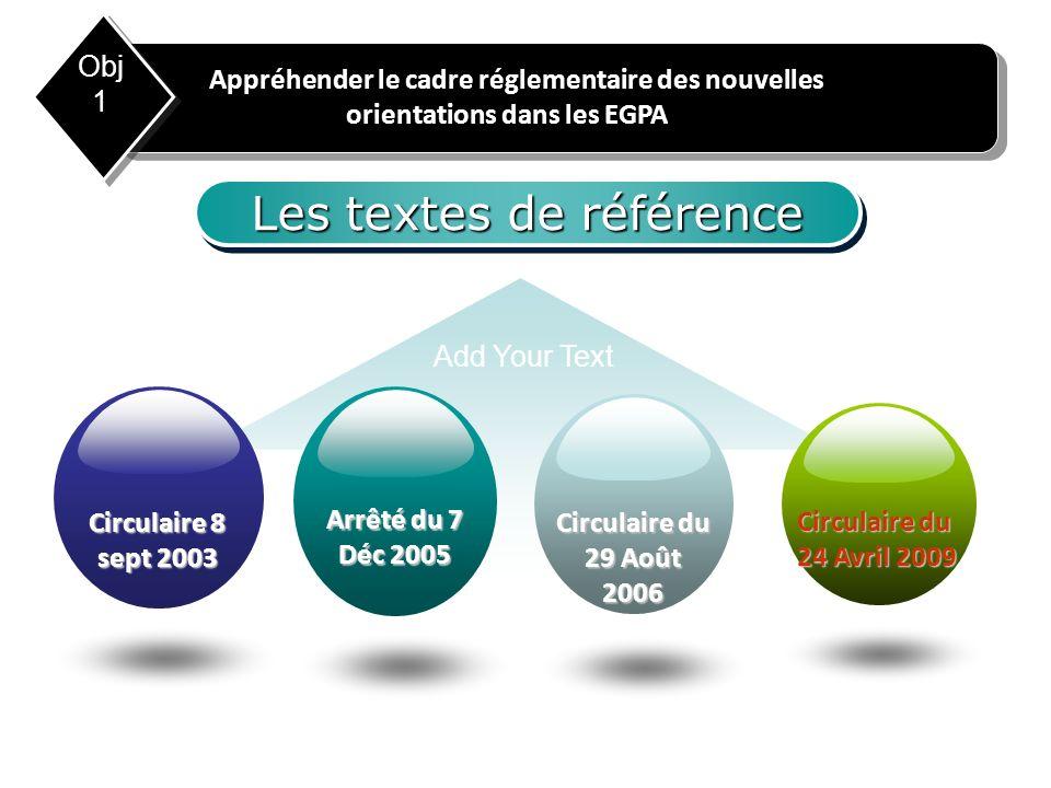 Les textes de référence Add Your Text Circulaire 8 sept 2003 Arrêté du 7 Déc 2005 Circulaire du 29 Août 2006 Circulaire du 24 Avril 2009 Appréhender l