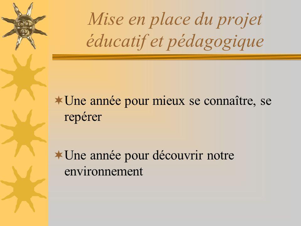 Mise en place du projet éducatif et pédagogique Une année pour mieux se connaître, se repérer Une année pour découvrir notre environnement