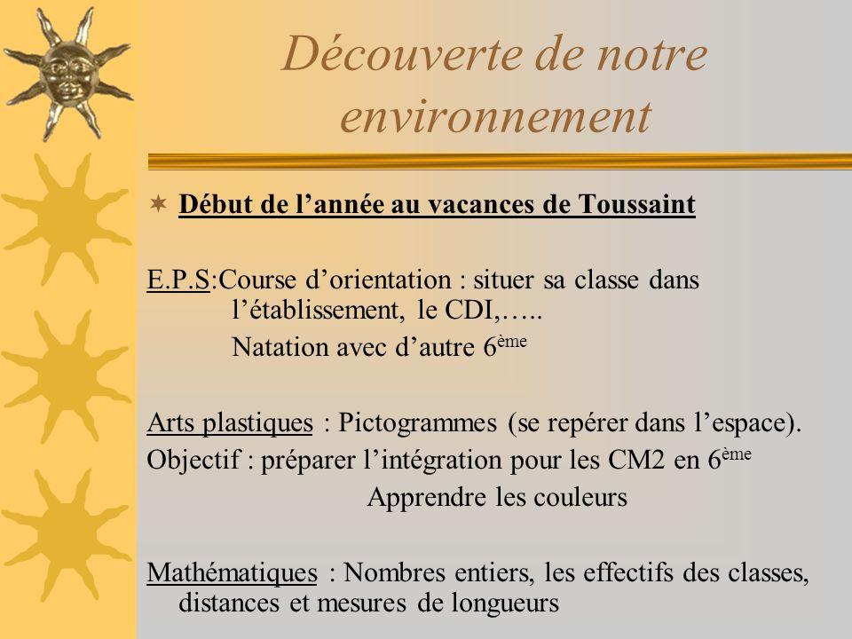 Découverte de notre environnement Début de lannée au vacances de Toussaint E.P.S:Course dorientation : situer sa classe dans létablissement, le CDI,….