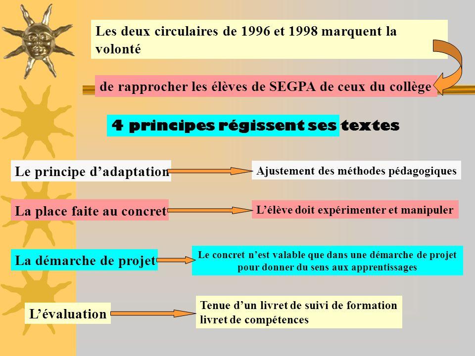Les deux circulaires de 1996 et 1998 marquent la volonté de rapprocher les élèves de SEGPA de ceux du collège 4 principes régissent ses textes Le prin