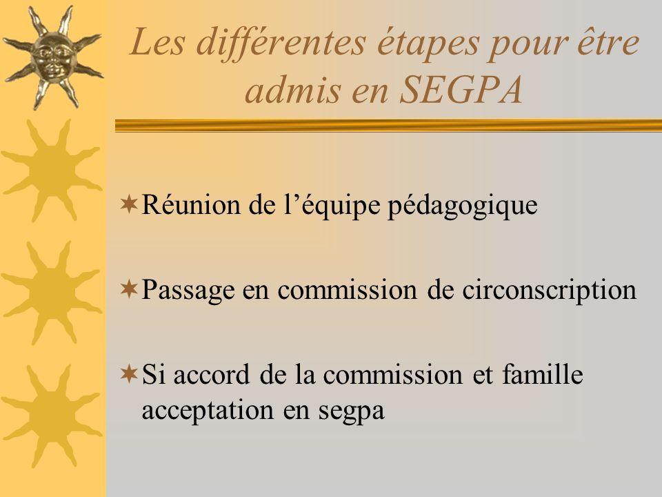 Les différentes étapes pour être admis en SEGPA Réunion de léquipe pédagogique Passage en commission de circonscription Si accord de la commission et