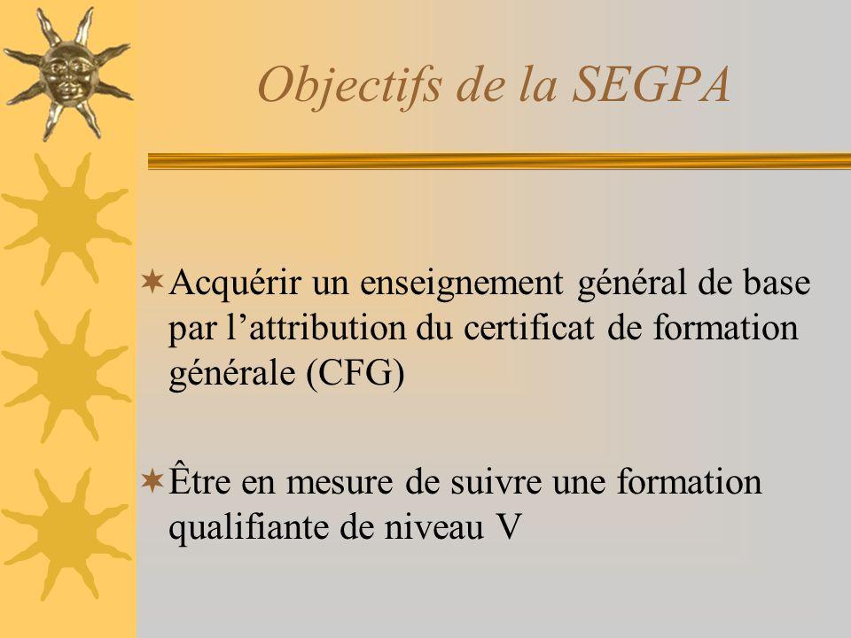 Objectifs de la SEGPA Acquérir un enseignement général de base par lattribution du certificat de formation générale (CFG) Être en mesure de suivre une