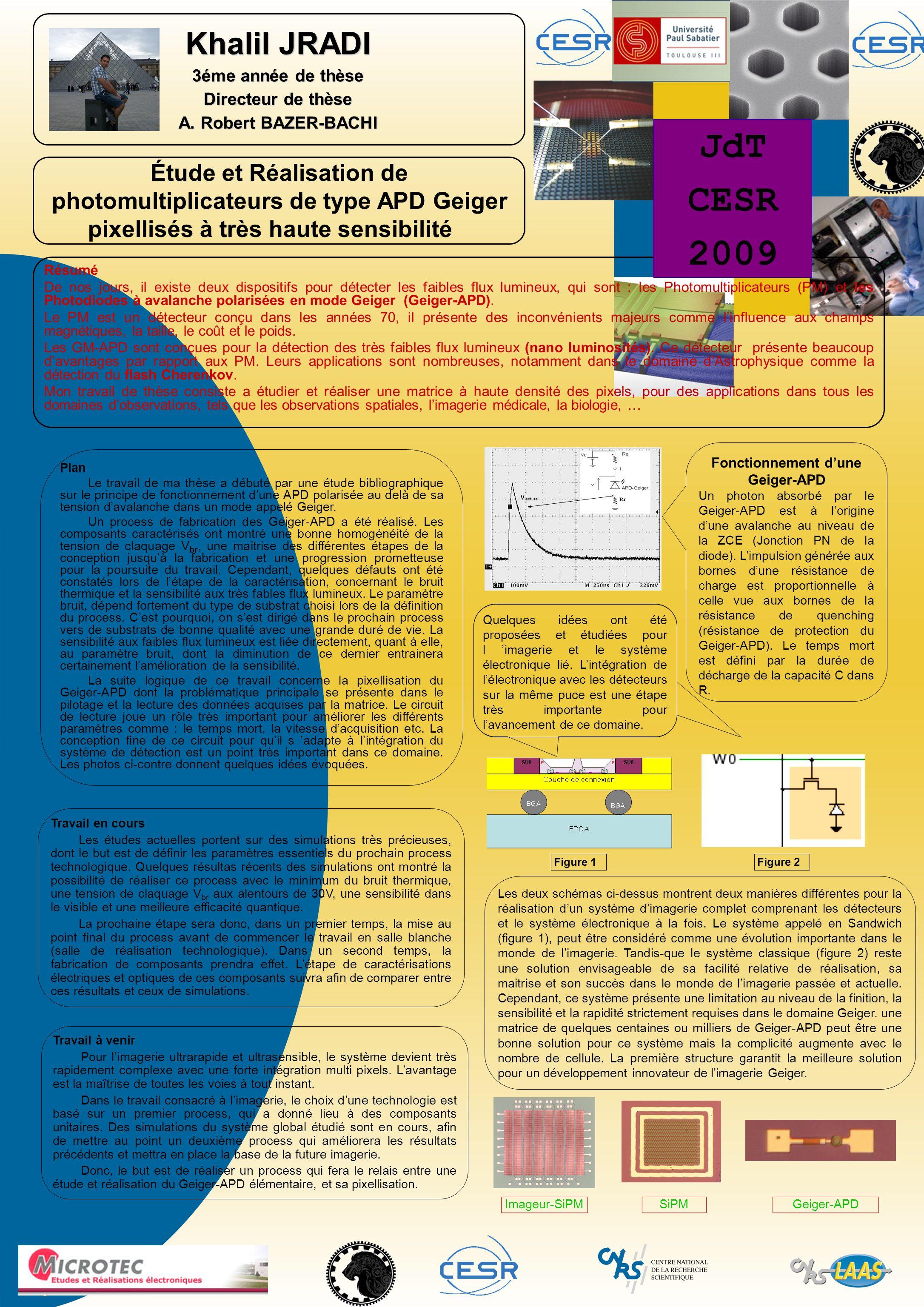 Étude et Réalisation de photomultiplicateurs de type APD Geiger pixellisés à très haute sensibilité Khalil JRADI 3éme année de thèse Directeur de thès