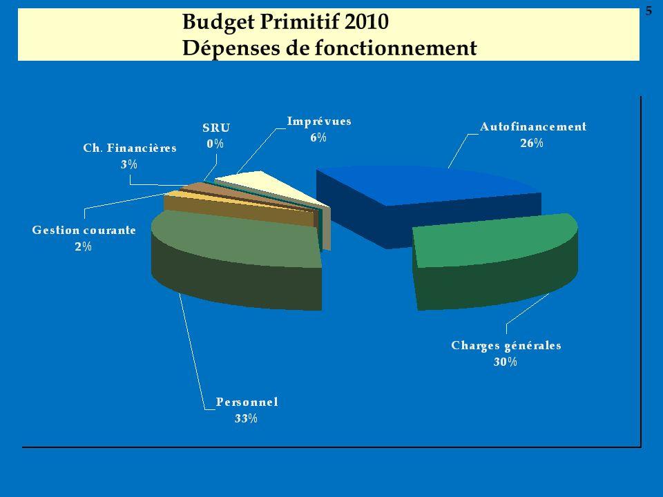 Budget Primitif 2010 Dépenses de fonctionnement 5