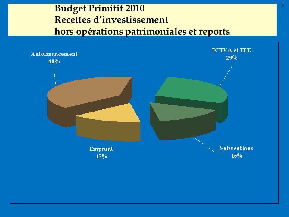 Budget Primitif 2010 Recettes dinvestissement hors opérations patrimoniales et reports 7