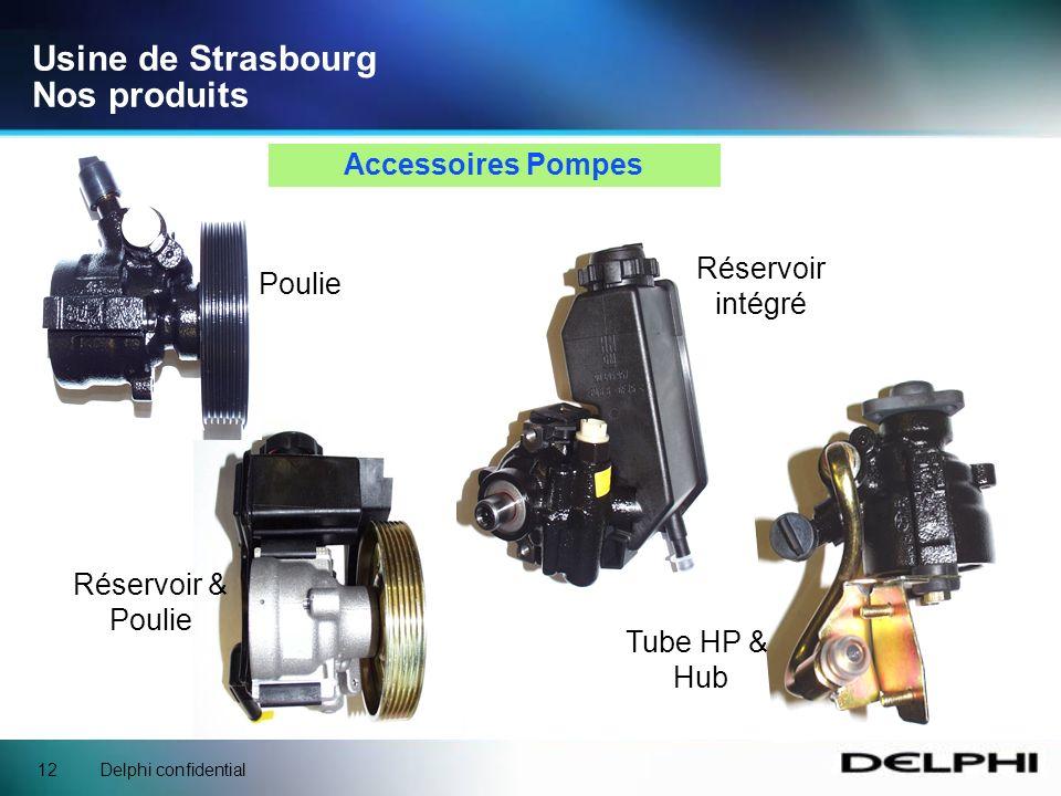 Delphi confidential11 CB Pumps (Compact Bushing) Housing fonte Housing Aluminium Usine de Strasbourg Nos produits