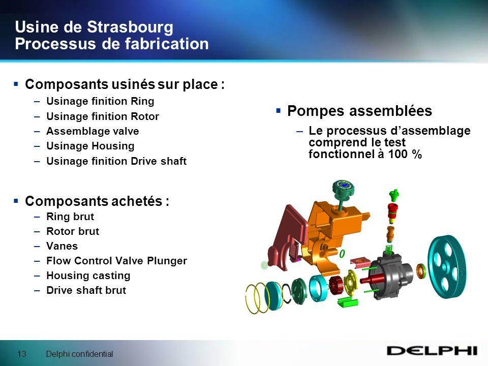 Delphi confidential12 Poulie Réservoir intégré Réservoir & Poulie Tube HP & Hub Accessoires Pompes Usine de Strasbourg Nos produits