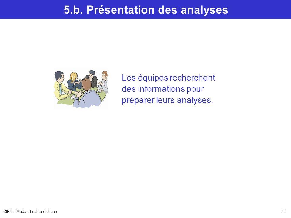 CIPE - Muda - Le Jeu du Lean 11 Les équipes recherchent des informations pour préparer leurs analyses. 5.b. Présentation des analyses
