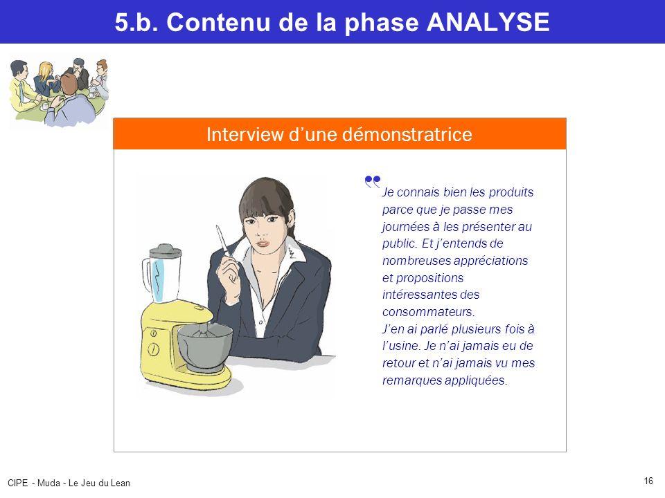 CIPE - Muda - Le Jeu du Lean 16 5.b. Contenu de la phase ANALYSE Je connais bien les produits parce que je passe mes journées à les présenter au publi