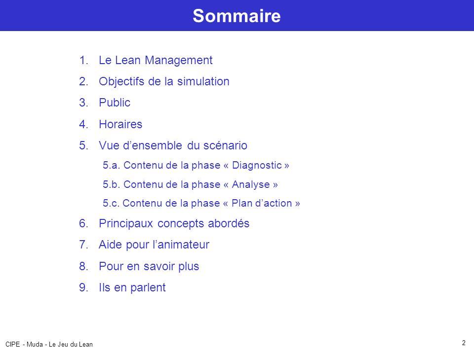 CIPE - Muda - Le Jeu du Lean 2 1.Le Lean Management 2.Objectifs de la simulation 3.Public 4.Horaires 5.Vue densemble du scénario 5.a. Contenu de la ph