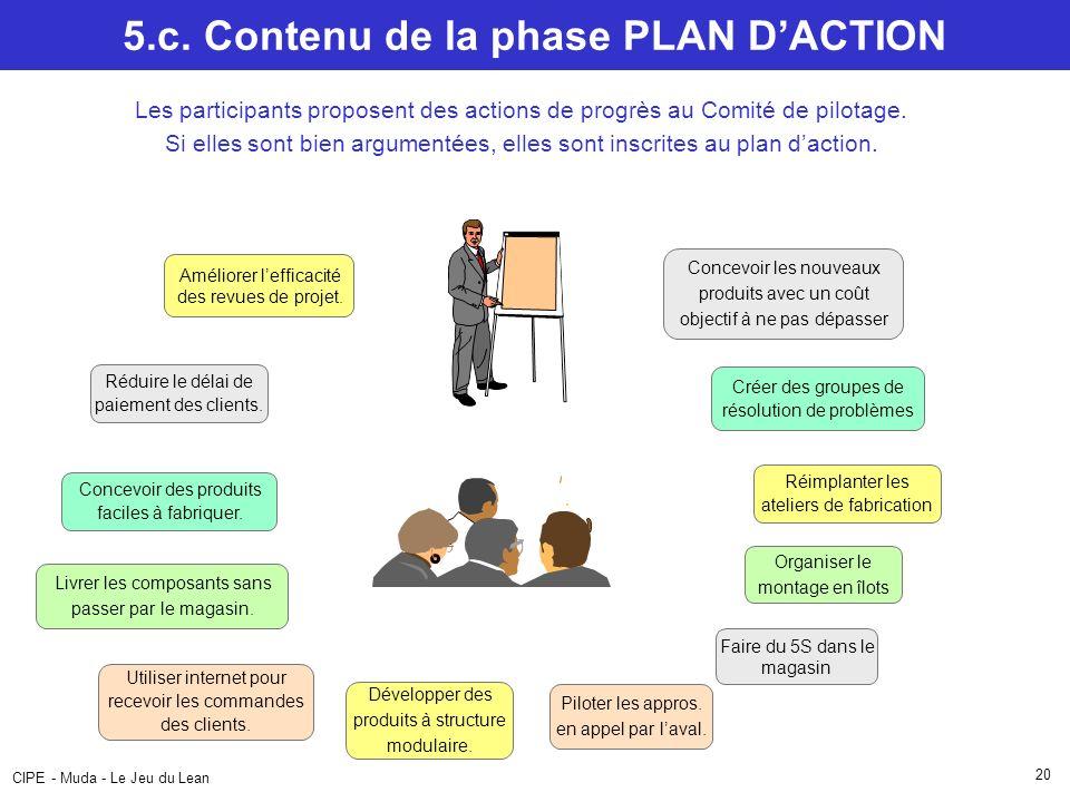 CIPE - Muda - Le Jeu du Lean 20 5.c. Contenu de la phase PLAN DACTION Les participants proposent des actions de progrès au Comité de pilotage. Si elle