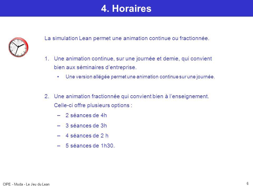 CIPE - Muda - Le Jeu du Lean 6 La simulation Lean permet une animation continue ou fractionnée. 1.Une animation continue, sur une journée et demie, qu