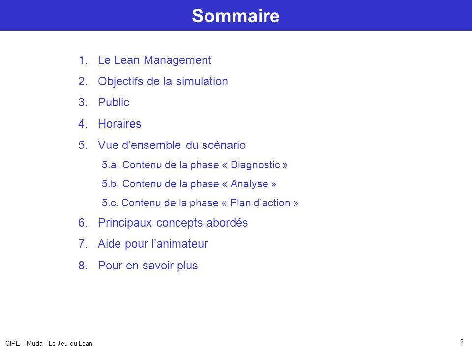 CIPE - Muda - Le Jeu du Lean 2 1.Le Lean Management 2.Objectifs de la simulation 3.Public 4.Horaires 5.Vue densemble du scénario 5.a.