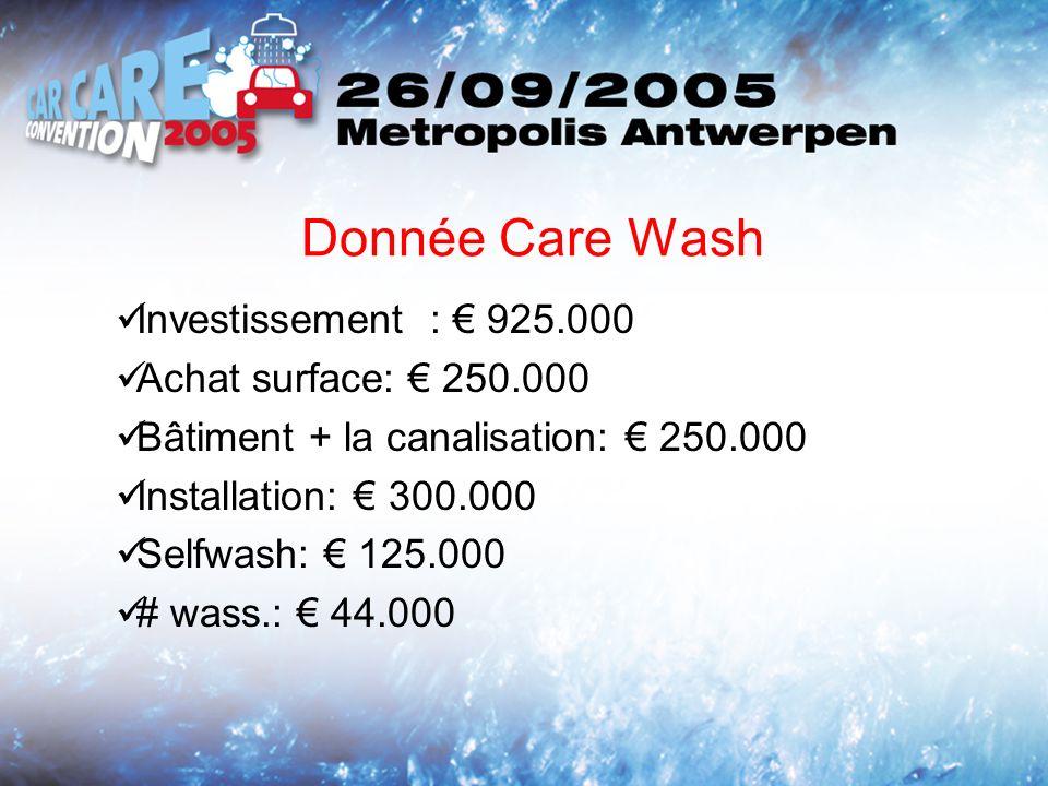 Donnée Care Wash Investissement: 925.000 Achat surface: 250.000 Bâtiment + la canalisation: 250.000 Installation: 300.000 Selfwash: 125.000 # wass.: 44.000