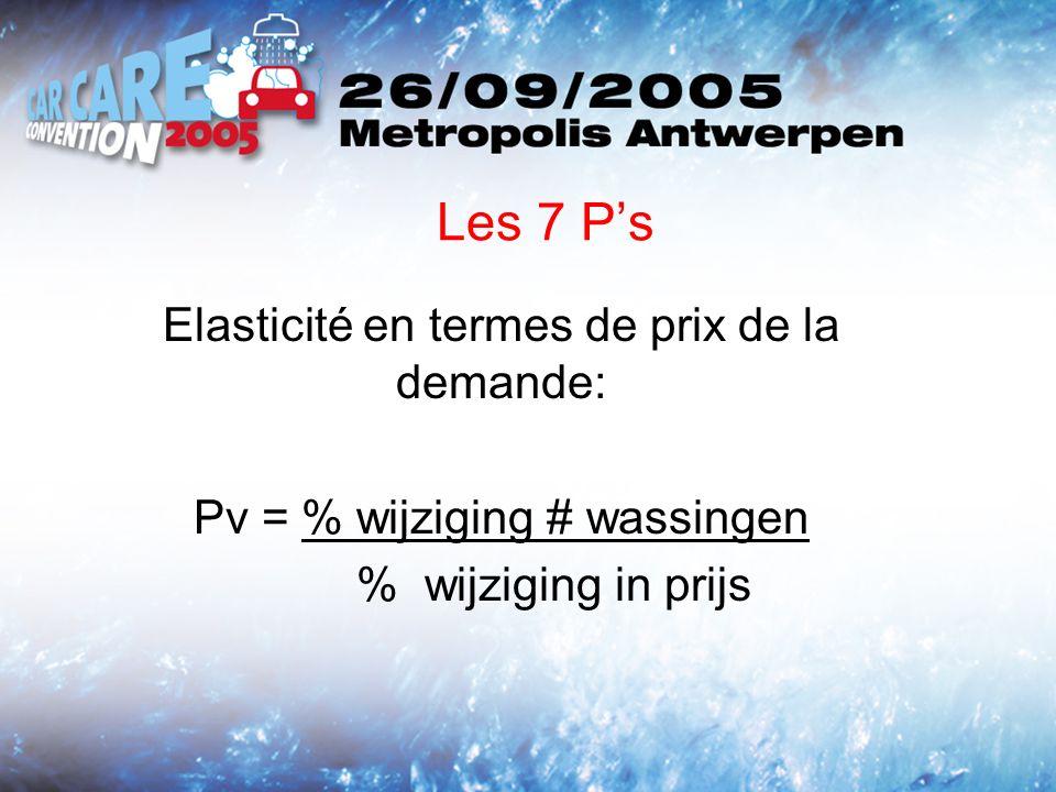 Les 7 Ps Elasticité en termes de prix de la demande: Pv = % wijziging # wassingen % wijziging in prijs