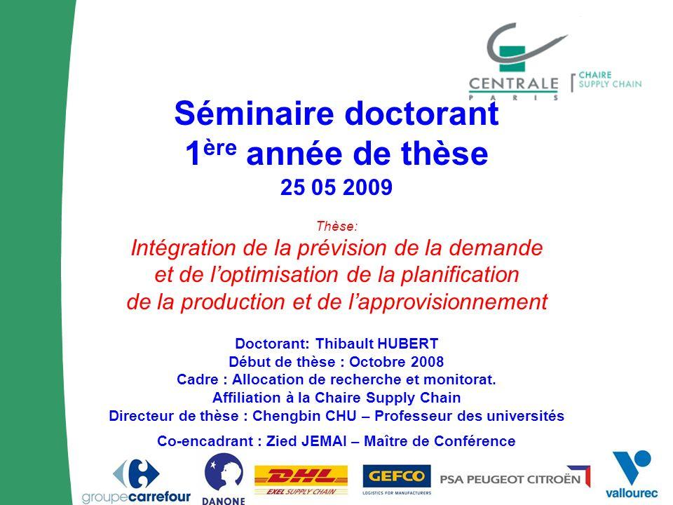1 Séminaire doctorant 1 ère année de thèse 25 05 2009 Thèse: Intégration de la prévision de la demande et de loptimisation de la planification de la p