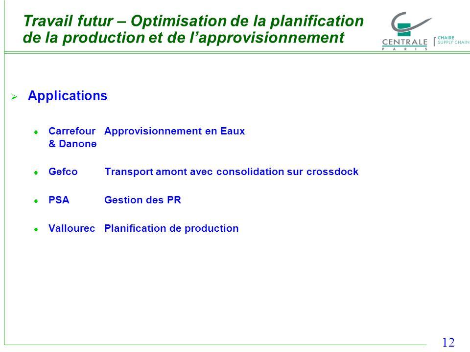 12 Travail futur – Optimisation de la planification de la production et de lapprovisionnement Applications CarrefourApprovisionnement en Eaux & Danone