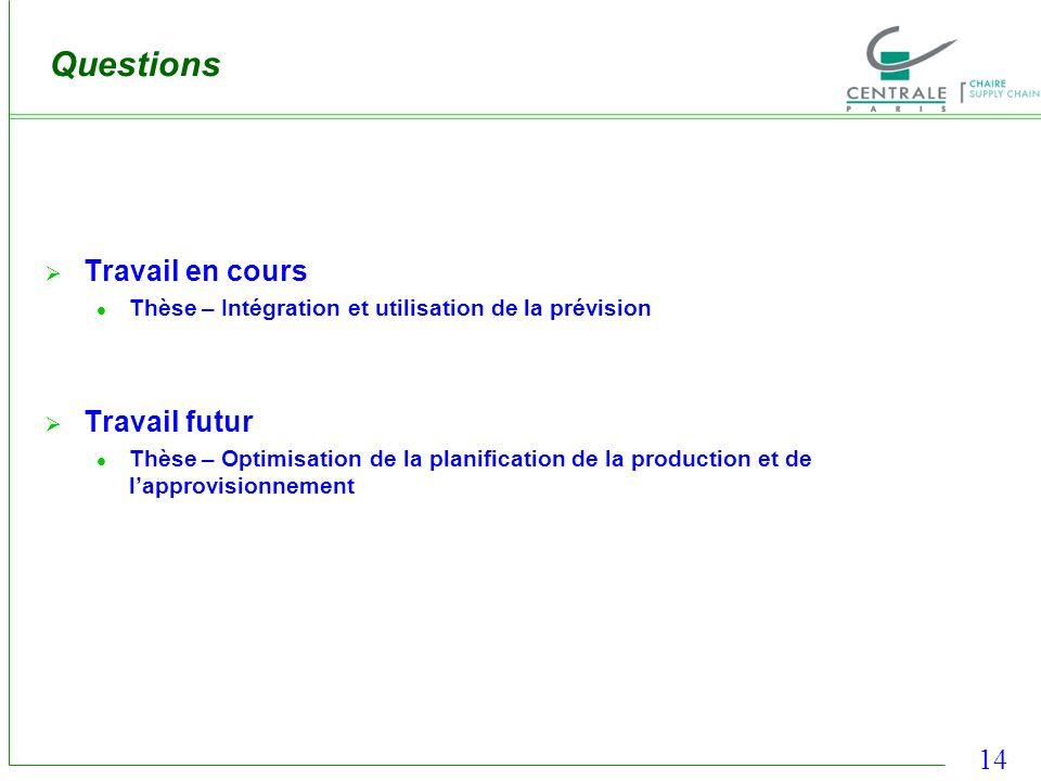 14 Questions Travail en cours Thèse – Intégration et utilisation de la prévision Travail futur Thèse – Optimisation de la planification de la producti