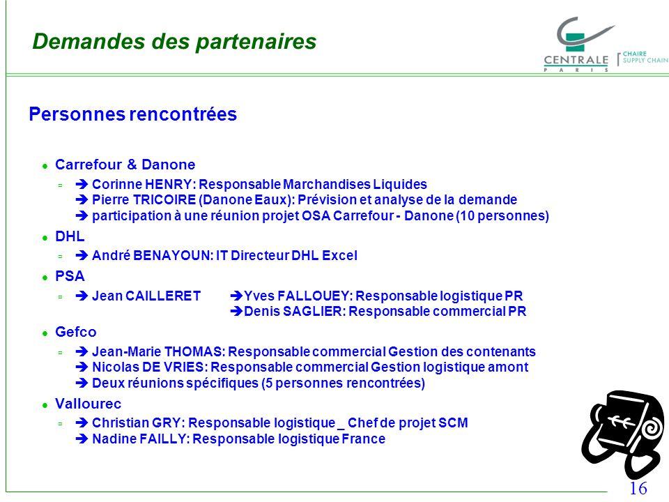 16 Personnes rencontrées Carrefour & Danone Corinne HENRY: Responsable Marchandises Liquides Pierre TRICOIRE (Danone Eaux): Prévision et analyse de la