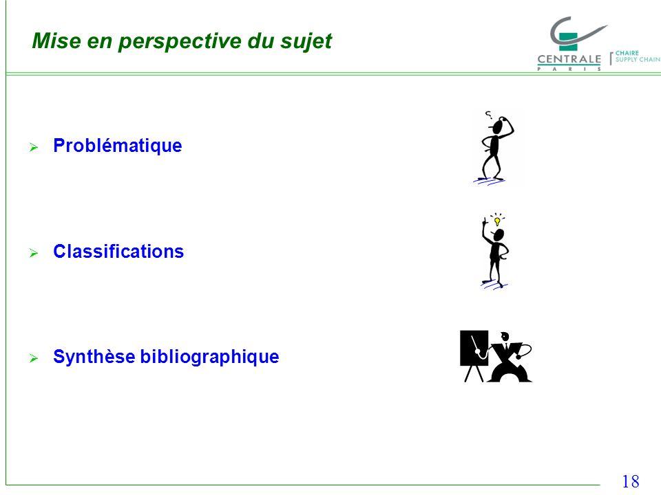 18 Mise en perspective du sujet Problématique Classifications Synthèse bibliographique