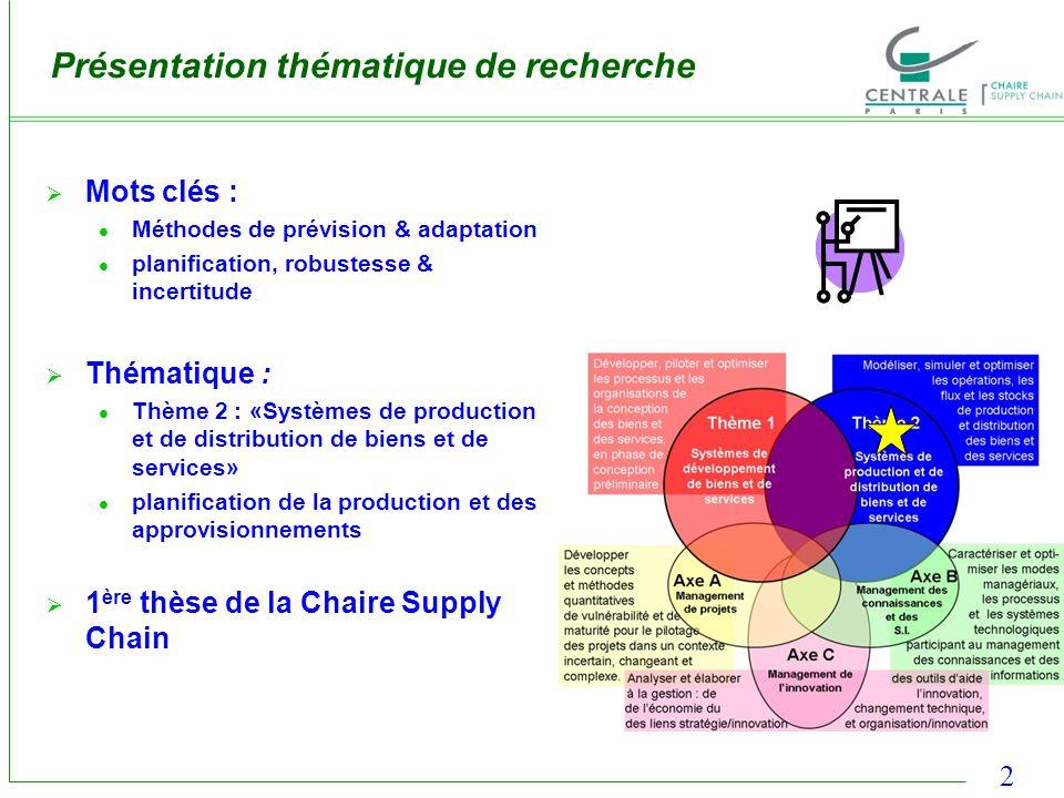 2 Présentation thématique de recherche Mots clés : Méthodes de prévision & adaptation planification, robustesse & incertitude Thématique : Thème 2 : «