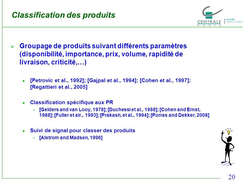 20 Classification des produits Groupage de produits suivant différents paramètres (disponibilité, importance, prix, volume, rapidité de livraison, cri