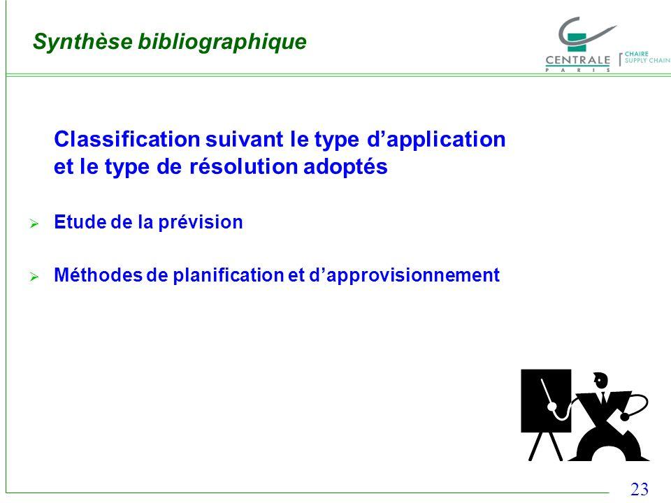 23 Synthèse bibliographique Classification suivant le type dapplication et le type de résolution adoptés Etude de la prévision Méthodes de planificati
