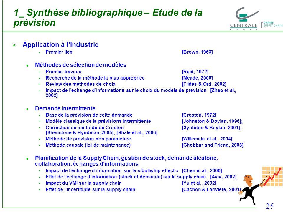 25 1_ Synthèse bibliographique – Etude de la prévision Application à lIndustrie Premier lien[Brown, 1963] Méthodes de sélection de modèles Premier tra