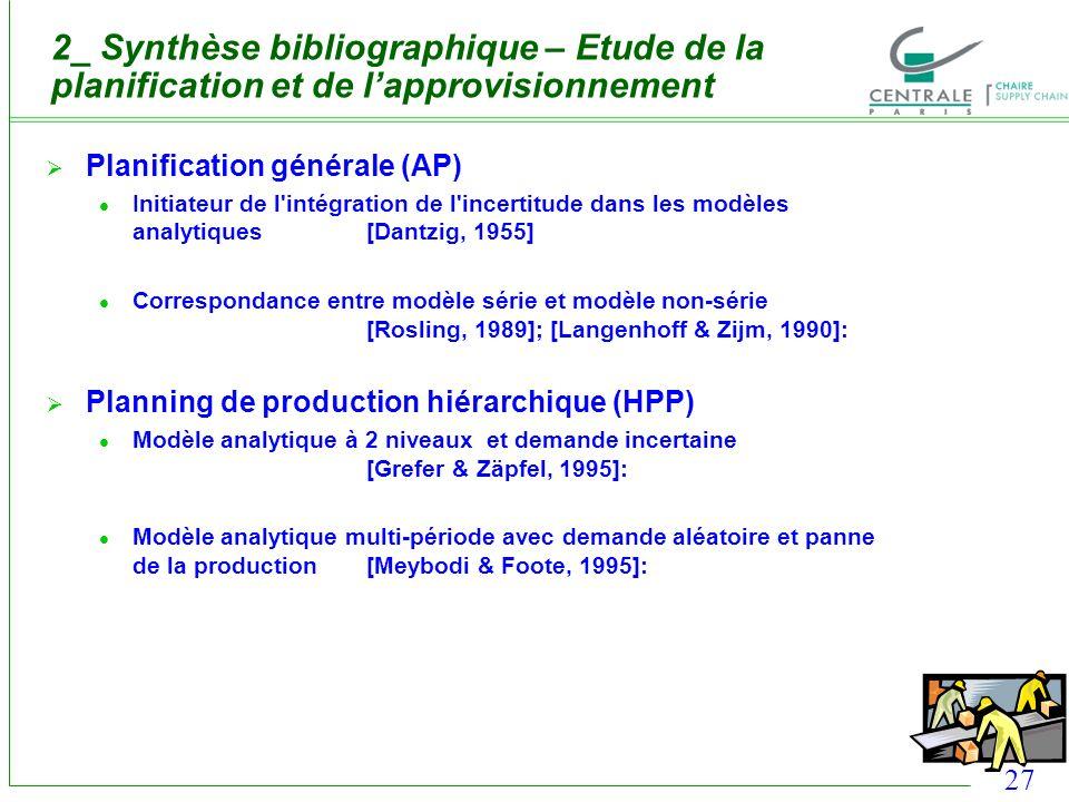 27 2_ Synthèse bibliographique – Etude de la planification et de lapprovisionnement Planification générale (AP) Initiateur de l'intégration de l'incer