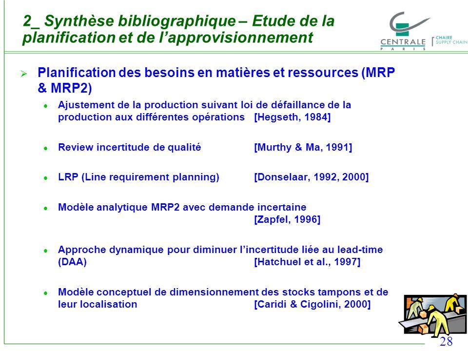 28 2_ Synthèse bibliographique – Etude de la planification et de lapprovisionnement Planification des besoins en matières et ressources (MRP & MRP2) A